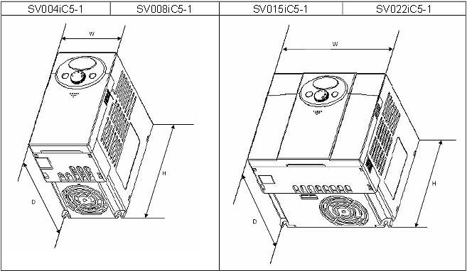 Wymiary falowników LG serii iC5-1F
